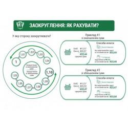 О округлении чеков в РРО